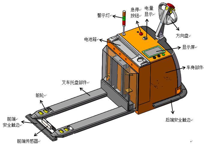 前轮转向,设计一个结构紧凑的驾驶员座椅方便驾驶员控制电动轮液压图片